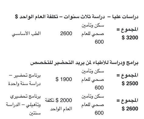 Professional group for studying in Russia الدراسة في روسيا